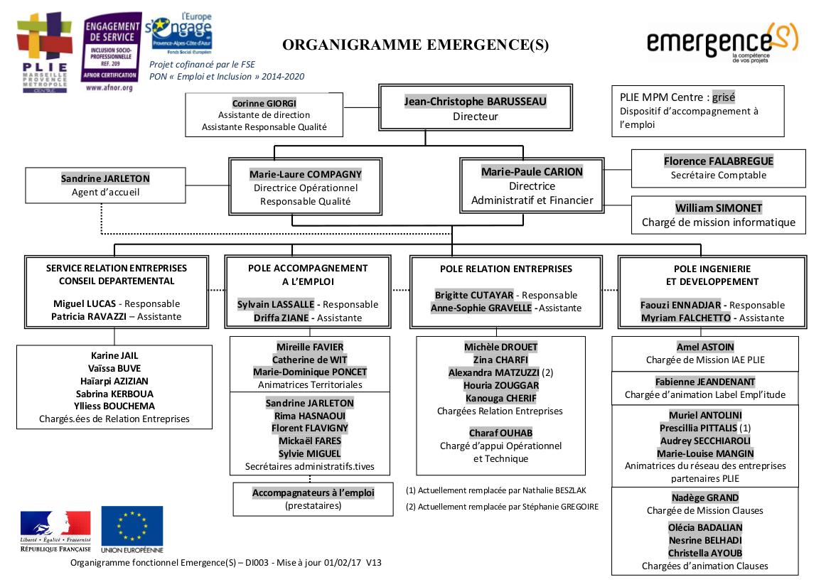 DI003 - ORGANIGRAMME EMERGENCES V13