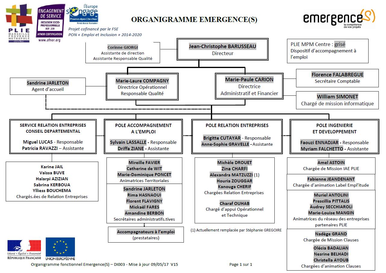 DI003 - ORGANIGRAMME EMERGENCES V14